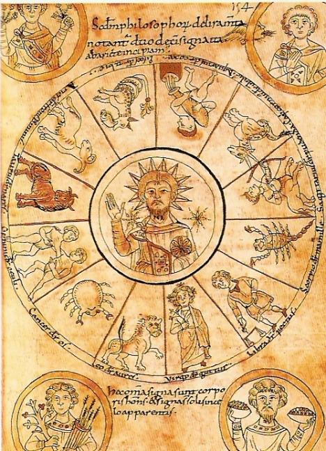 cristo_astrologia